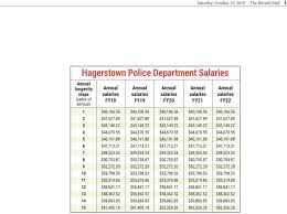 Police Salary Chart Hagerstown Police Union Says Department Desperate For More
