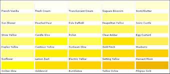 Yellow Paint Names Kvsrodehradun Org