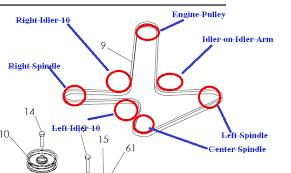 walker mower wiring harness auto electrical wiring diagram walker mower wiring harness