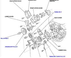 1997 acura rl 3 5 engine diagram 1997 wiring diagrams online