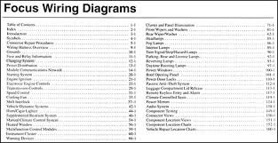 2007 ford focus wiring diagram pdf 2007 image ford focus wiring diagram starting ford auto wiring diagram on 2007 ford focus wiring diagram pdf