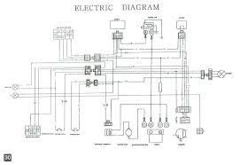 go go scooter wiring diagram auto electrical wiring diagram related go go scooter wiring diagram