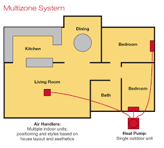 ductless heat pump diagram. Wonderful Pump Heating Capacity Increases With Outdoor Temperature With Ductless Heat Pump Diagram R