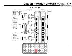 2000 contour fuse diagram wiring diagrams best 98 ford contour fuse diagram wiring diagram data 2000 e350 fuse diagram 2000 contour fuse diagram