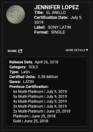 Charts Discussion El Anillo Goes 6x Latin Platinum Charts