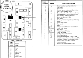fuse box general electrical diagram ford bronco forum here is the fuse block diagram in a 85