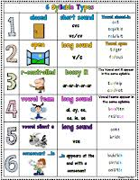 6 Syllable Types Chart 6 Syllable Type Poster Teachers Take Out
