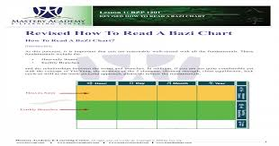 How To Read Bazi Chart