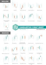trading cheat sheet collection