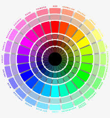 Rgb color wheel hex values printable blank color wheel, ral color chart free download edit fill create and print, concise ral color chart free download, tips for better print results for silhouette print cut, printable rgb color palette swatches color matching system. Rgb Color Wheel Hoodiepatrol Draw Step Pinterest Png Color Circle 24 Colors 1024x1024 Png Download Pngkit