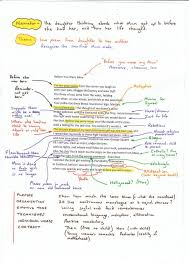 text analysis essay co text analysis essay