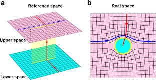Geometrical Optics And Optical Design Pdf Controlling Lightwave In Riemann Space By Merging