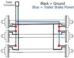 breakaway trailer brake wiring diagram images electric trailer electrictrailerbrakewiringdiagrams complete wiring for lights
