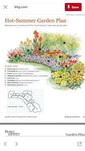 extraordinary perennial flower garden