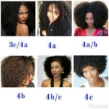 4c Chart Another Hair Type Chart It Is 3c 4c Hairtype Haircare