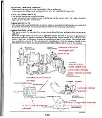 rx twin turbo engine diagram rx auto wiring diagram schematic to those of you considering sequential fd twin turbos rx7club com on rx7 twin turbo engine