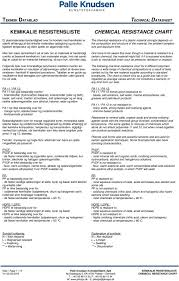 Teknisk Datablad Technical Datasheet Chemical Resistance