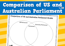 Comparison Venn Diagram Comparison Of Us And Australian Parliament Venn Diagram