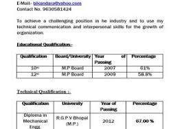 fresher resume format in usa fresher resume sample in usa fresher sample resume cv shapers the