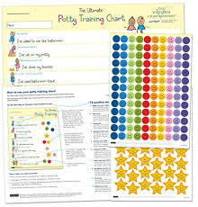 The Ultimate Potty Training Reward Chart For 2 Yrs Motivate Toilet Training Award Winning Positive Reinforcement 17 X 12 Inches