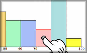 Transum Pie Charts Data Handling Lesson Starters And Online Activities