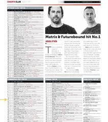 11 Music Week Pop Club Chart Mark Loren Music