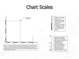 Latitude Scale Chart Ppt Coastal Navigation Mike Pyzel Chapters 1 2