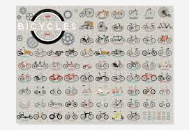 Bicycle Puzzle 25 From Pop Chart Lab Bicycles Jigsaw 18