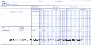 Medication Mar Chart What Mar Chart Is Sos Life