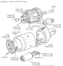 Wiring diagrams symbols free for car or truck kenworth radio the electrical system starter motor m45