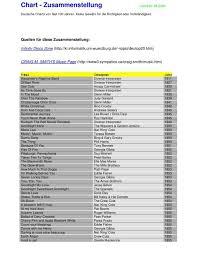 Graf Bolero Size Chart Chart Zusammenstellung Cmszd