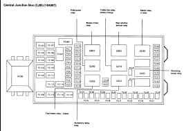 ford f 250 fuse box diagram could u please send me a fuse box diagram for a 2004 ford graphic 1978 ford f250