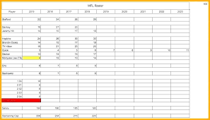 Baseball Lineup Card Excel Spreadsheet Roster Template