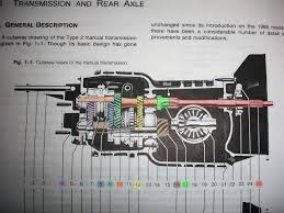 vw transaxle let s follow the transmission of power from the engine to the wheels the parts of interest in order are