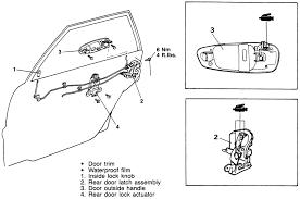 repair guides interior locks lock systems autozone com fig