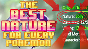 Let S Go Eevee Nature Chart The Best Nature For Every Pokemon In Lets Go Pikachu And Lets Go Eevee Pokemon Discussion