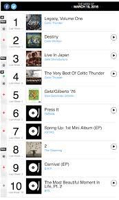 Billboard Pop Album Chart News Bts Continues To Set New K Pop Records On Billboard