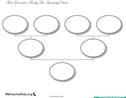4th Generation Pedigree Chart Free Printable Family Tree Template 4 Generations Floss Papers