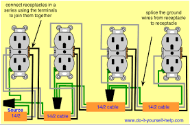 house outlet wiring house image wiring diagram basic electrical wiring outlet basic wiring diagrams on house outlet wiring