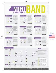 Stretch Band Loops Exercise Chart