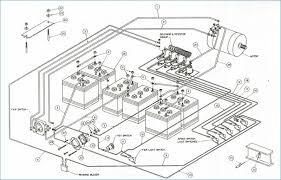 2011 ezgo pds wiring diagram poslovnekarte com Ezgo Golf Cart Forward Reverse Switch Wiring Diagram 96 club car wiring diagram yamaha golf cart governor diagram � ezgo pds
