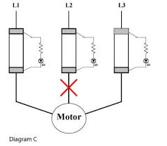 how does a dual led blown fuse indicator work? led indicator lights wiring diagram bfi diagram c