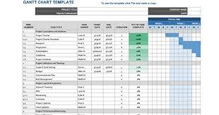 Spreadsheet Gantt Chart Template Merrychristmaswishes Info