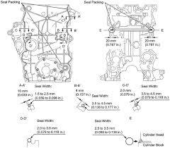 Repair Guides   Engine Mechanical Components   Oil Pump   AutoZone.com