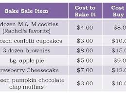 Rachels Race Bakeless Bake Sale Medical Expenses Youcaring