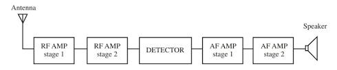 Electric Block Wiring Diagram Wiring Schematic Diagram