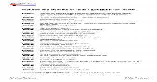 Standard Keensert Chart Keenserts Tridair Fasteners