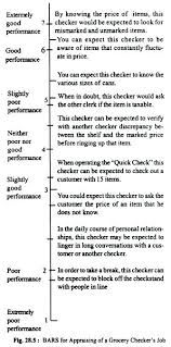 Job Weaknesses Examples Performance Evaluation Strengths And Weaknesses Examples