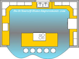 Design Your Own Kitchen Layout Design Your Own Kitchen Layout Kitchen And Decor