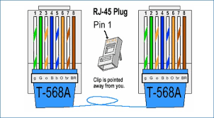 remotetour co ethernet wiring diagram t568b t568b wiring diagram personligcoach info t568b color diagram rj45 connector used in ethernet connectivity fiber optic